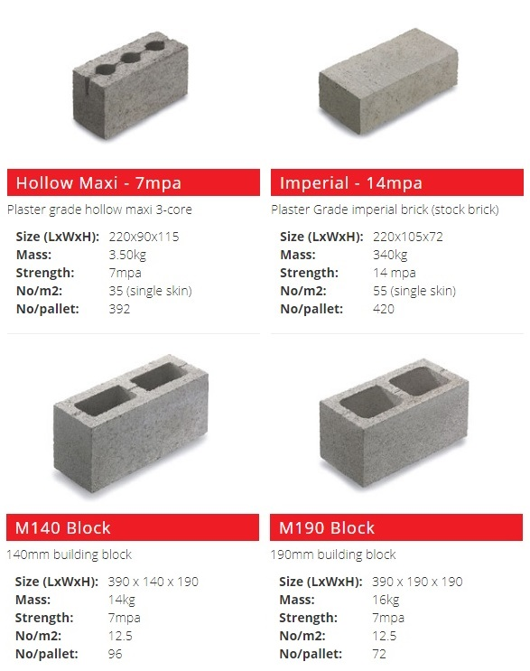 Cement Bricks For Sale Western Cape