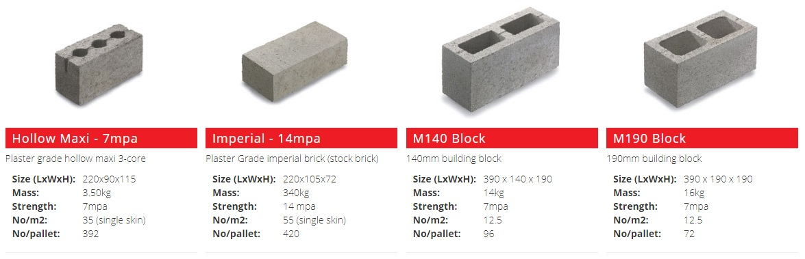 Cement Bricks and Blocks